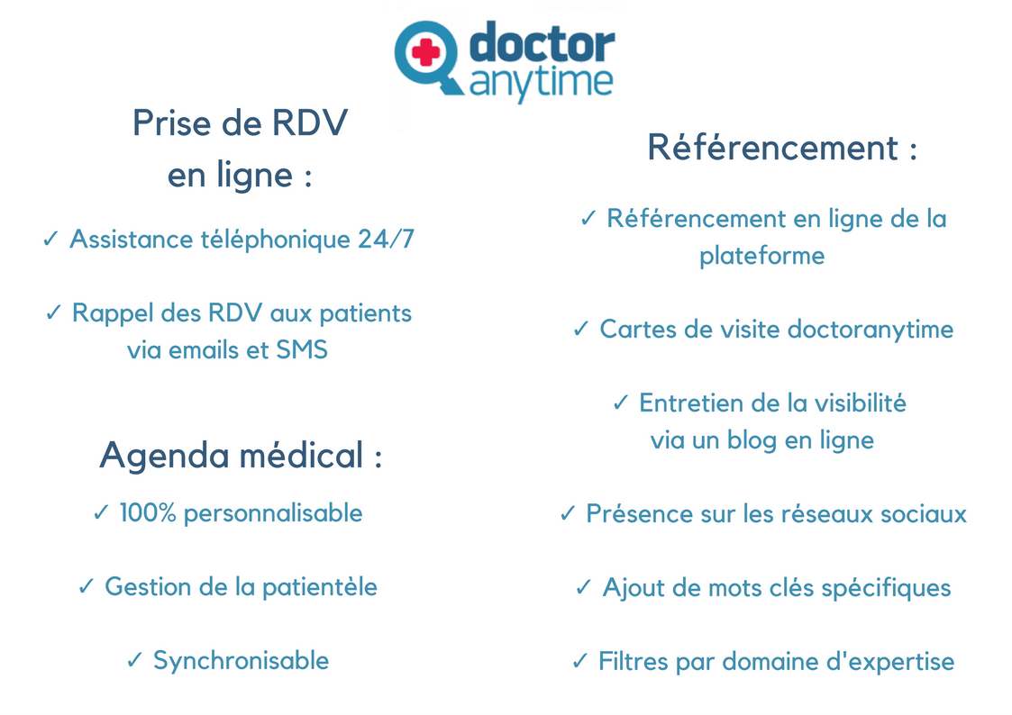 Service doctoranytime.be Avantages_ (2) (1)